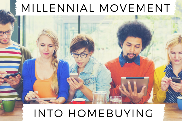 Millennial Movement Into Homebuying